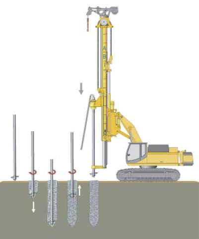 Hammer steel equipment used for deep soil mixing for Soil utensils